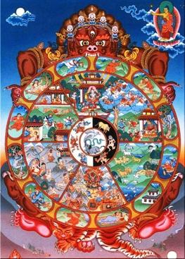 il-karma-ruota della vita